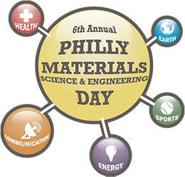 6th Materials Science Day